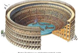 Roma tiyatrosunda munera, venatio, naumachia gösterileri ve Türkiye'deki örneklerinden Parion Tiyatrosu
