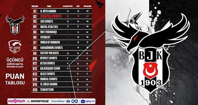 Beşiktaş Esports finallerde!..