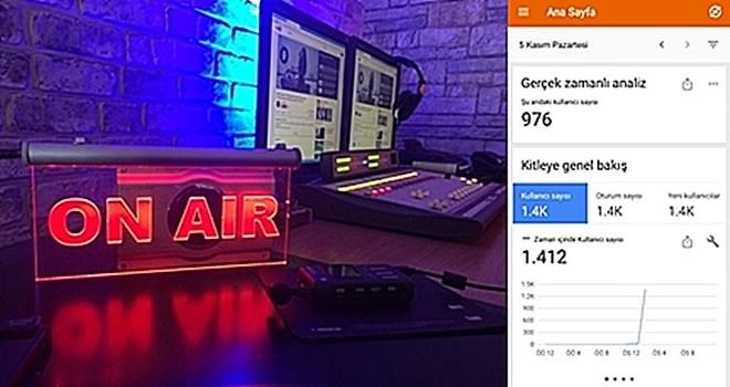 Beşiktaş Radyosu tüm radyolar arasında da rekor kırdı