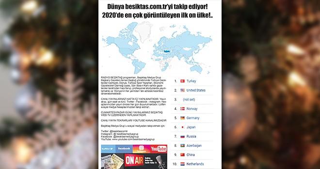 2020 biterken: Dünya besiktas.com.tr'yi takip ediyor!