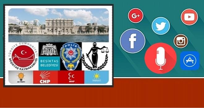 Gazete Radyo Tv Haber Siteleri Sosyal Medya App Store ve Anketlerle milyonlara ulaşıyoruz