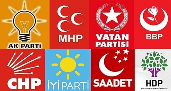 İstanbul 2. Bölge milletvekilleri netleşti
