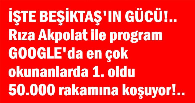 İşte Beşiktaş'ın gücü. Yayınımız rekor kırdı haberimiz 1. oldu