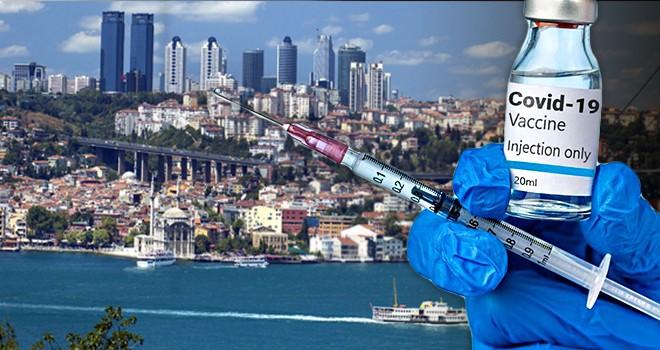İlçe ilçe Covid-19 aşısı yaptıranların oranları yayımlandı! İşte Beşiktaş'ın sırası!..